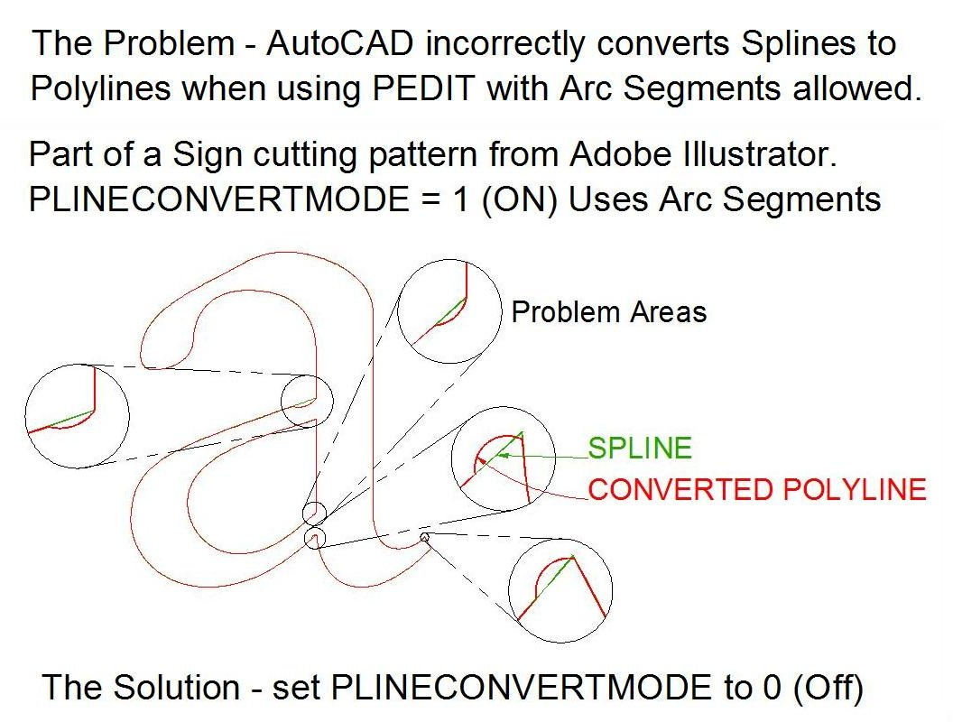 Converting Adobe Illustrator Splines for the Best Possible Cutting